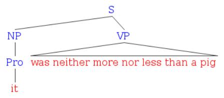 sentence or phrase worksheets