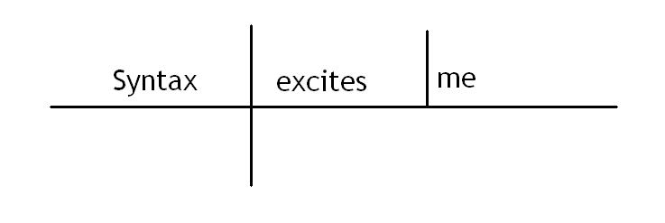 Diagramming Intransitive  Transitive  And Linking Verbs