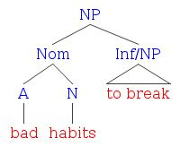 Bad habits -- let's break them!